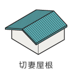 切妻屋根(きりづまやね)